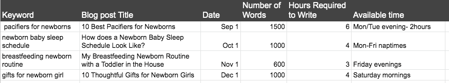 Editorial Calendar for MOMS to WRITE BLOG POSTS FASTER